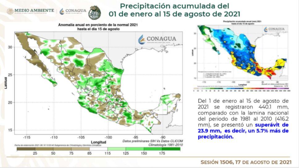 Informe del Sistema Cutzamala: Lluvias y temperaturas en México