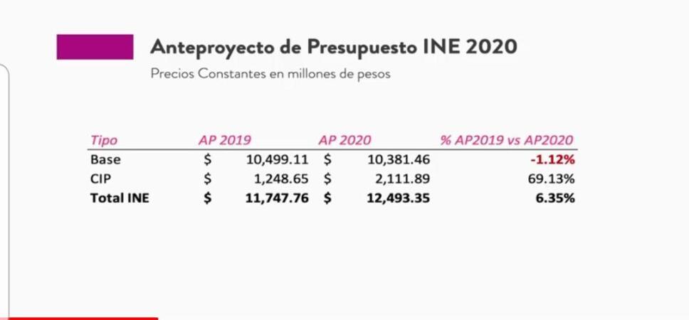 Anteproyecto INE.jpg