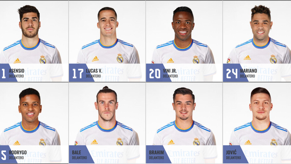 Real Madrid plantilla 2021-2022