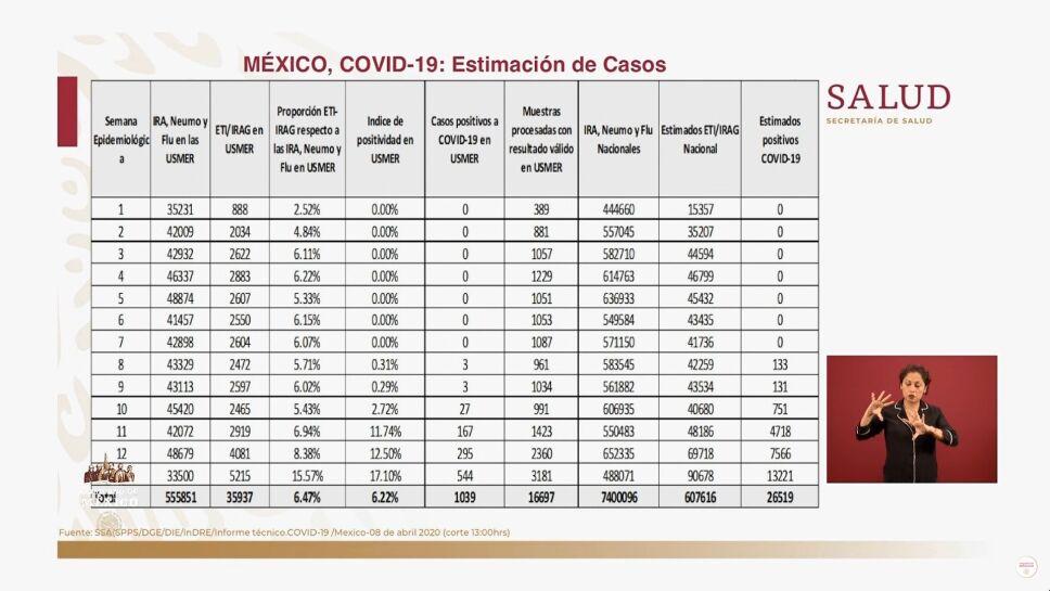 estimados-covid-19.png