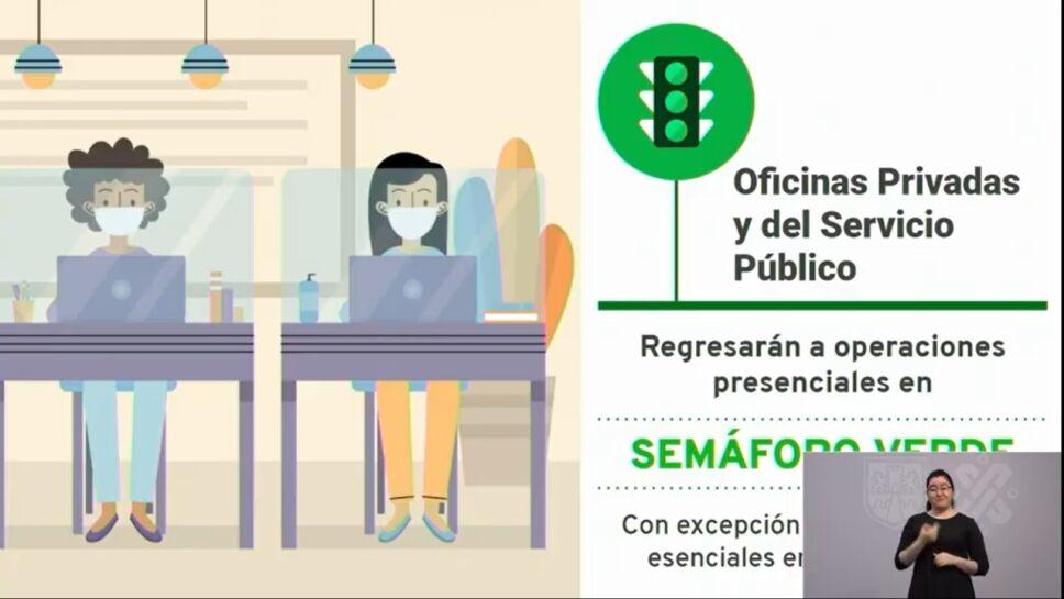 Las oficinas privadas y gubernamentales no abrirán hasta que el semáforo esté en verde.jpeg