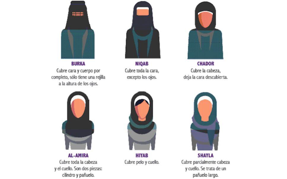 Velos Islam