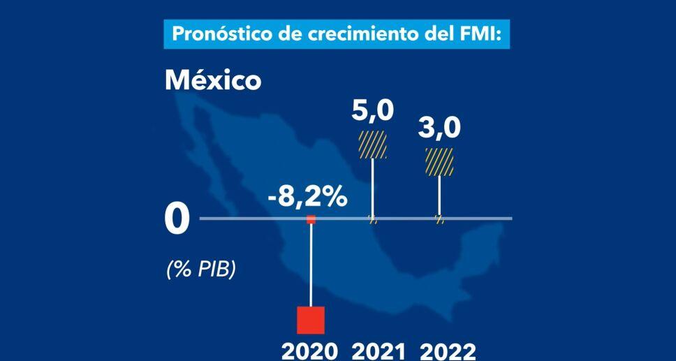 MEXICO CRECIMIENTO.jpg
