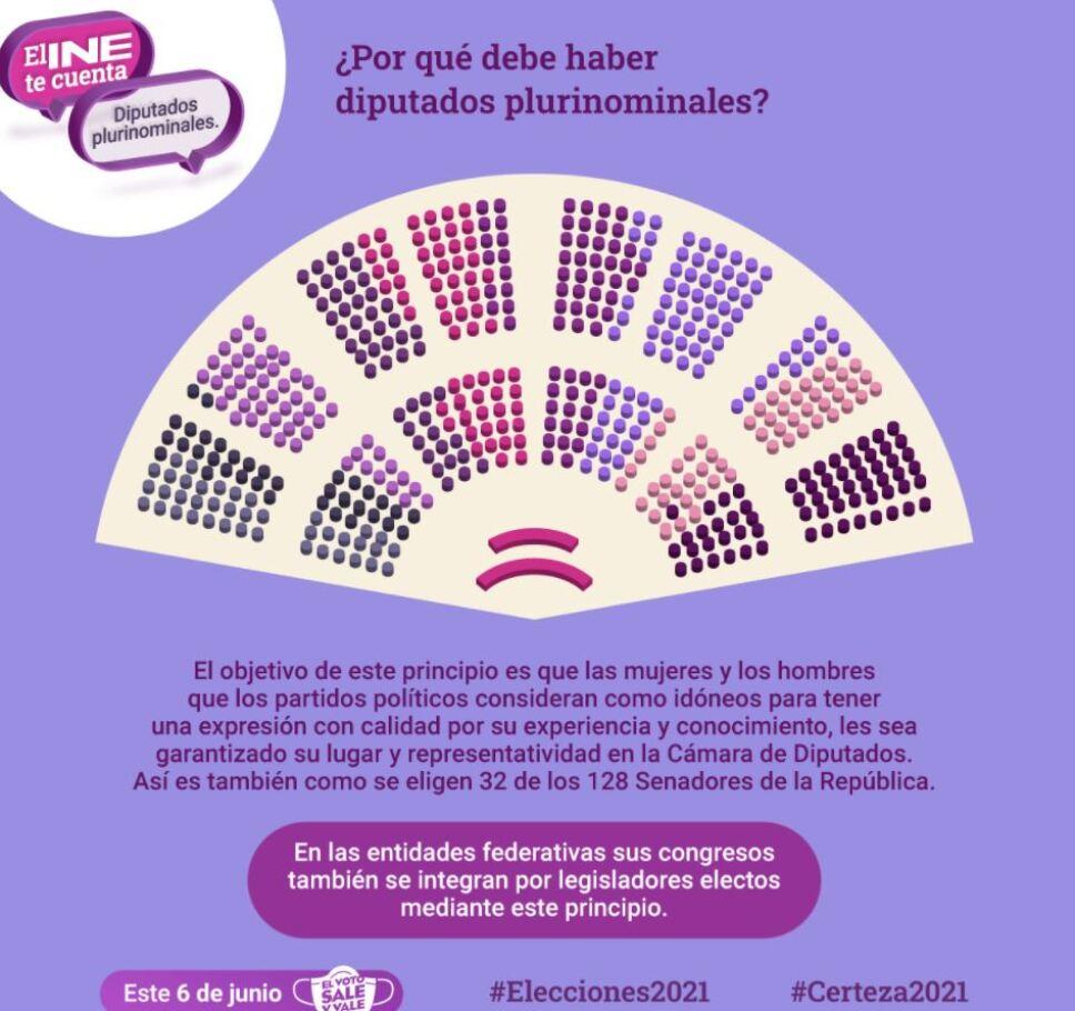 INE concluyó el cómputo de votos para asignar 200 diputados plurinominales