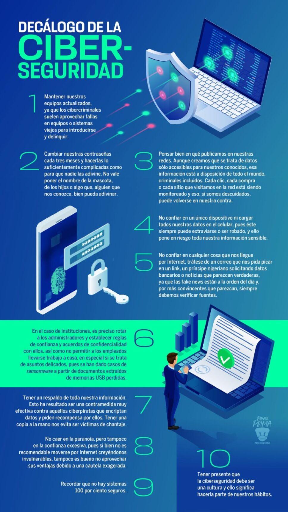 Ciber-Seguridad.jpg