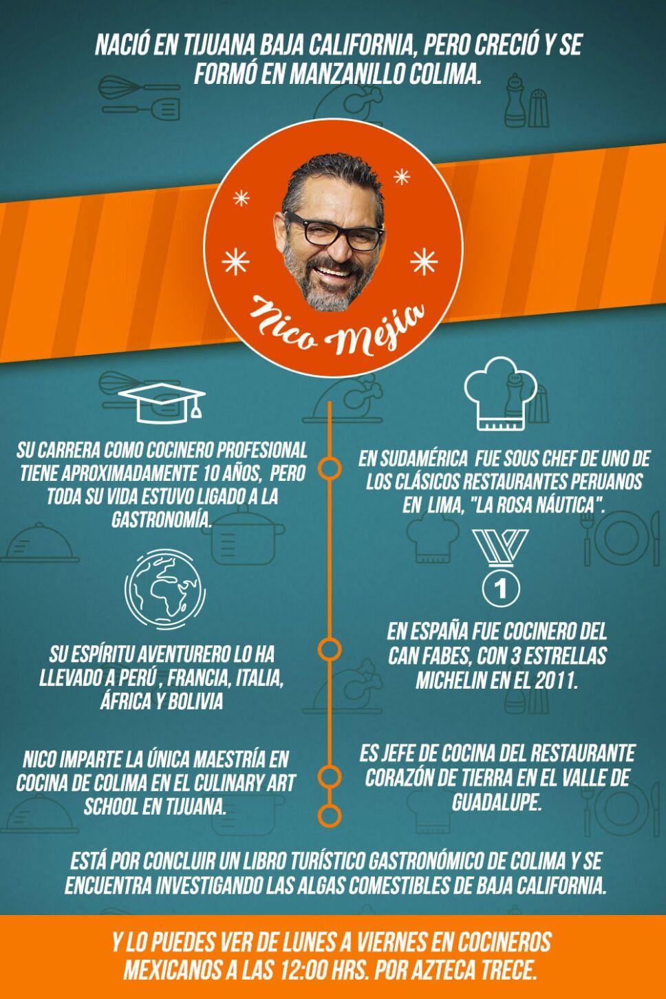 Nico Mejia, cocineros mexicanos