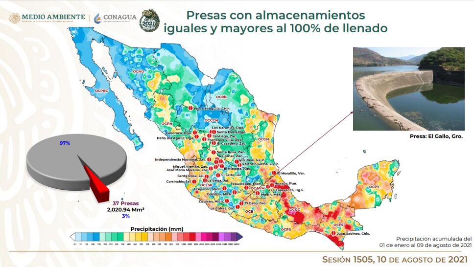 Informe Cutzamala: De las 210 principales presas del país hasta el 9 de agosto, 37 están al 100%.