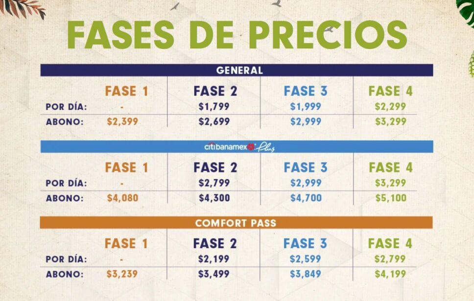 Costo de los boletos del Corona Capital 2021