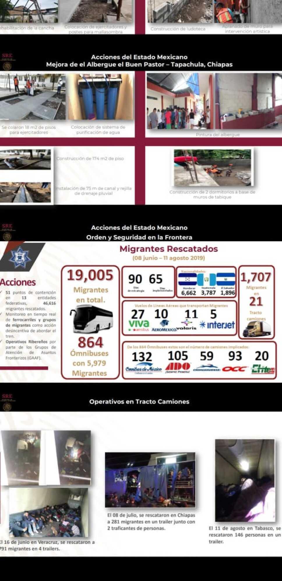 Migrantes cifras