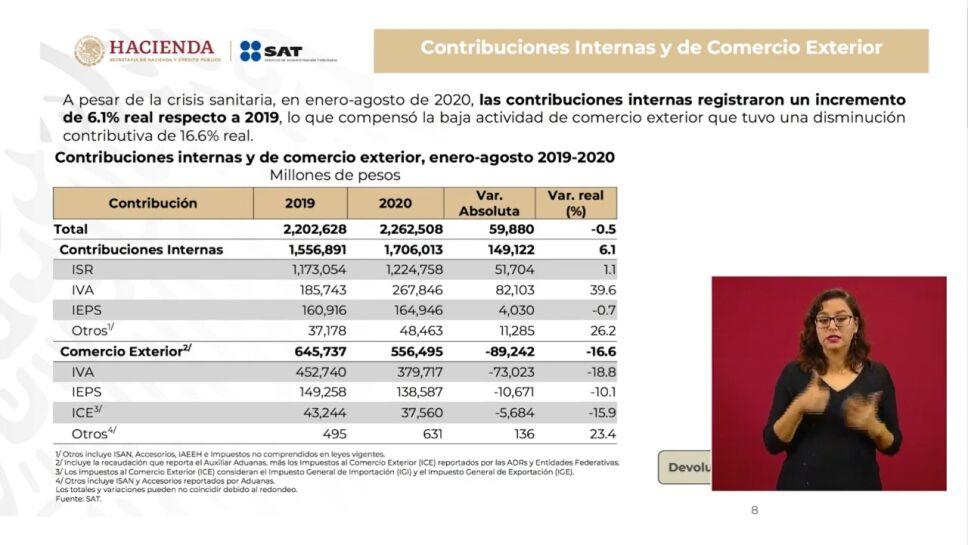 Contribuciones internas y de comercio exterior.jpeg