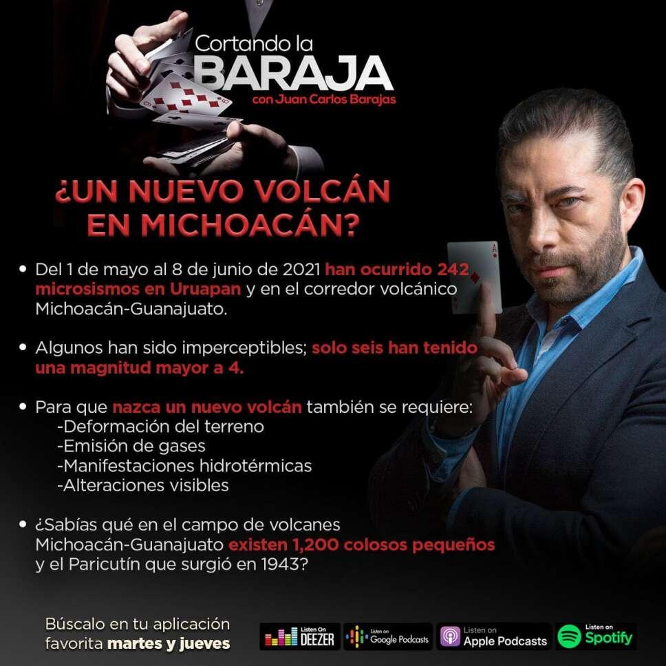 Podcast Cortando la baraja Microsismos y ¿un volcán en Michoacán