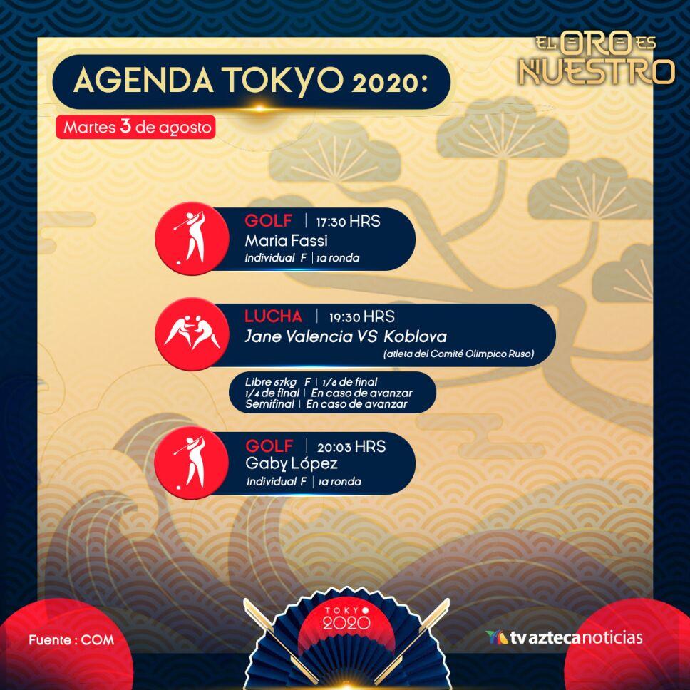 segunda ronda a3 de agosto Tokyo 2020.jpeg