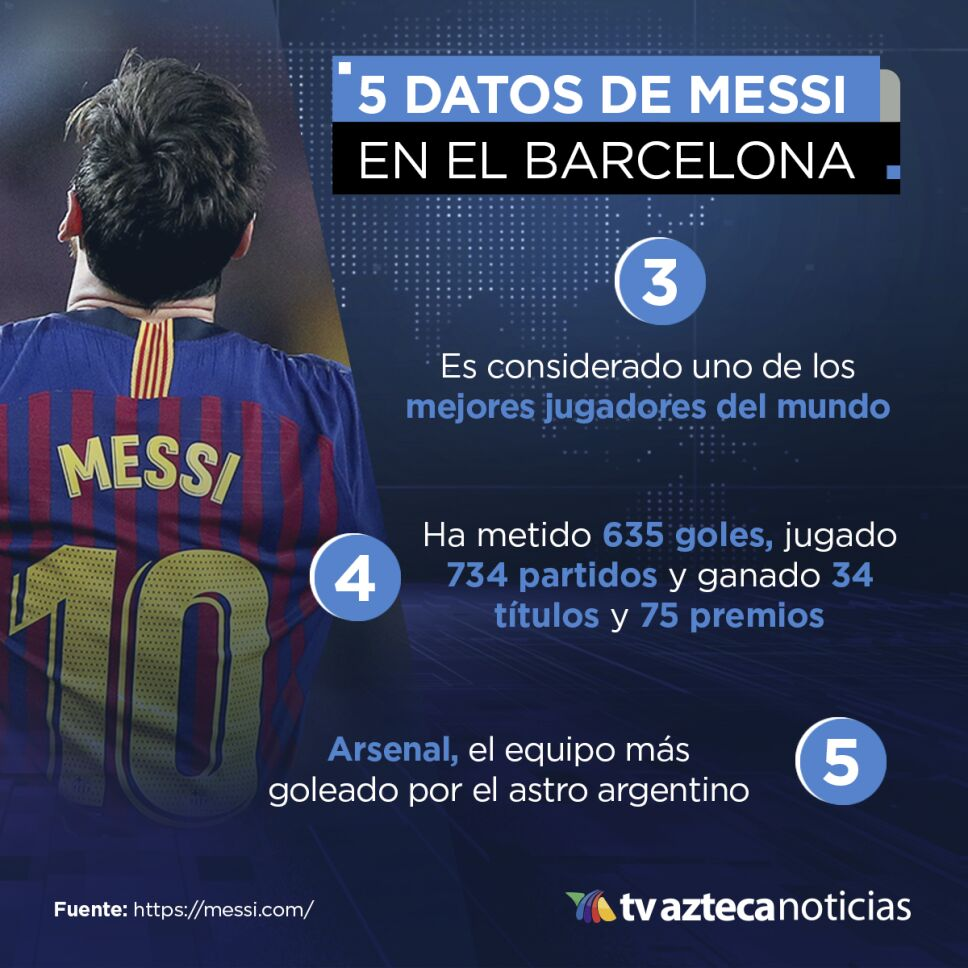 Messi_5_datos_2.jpg