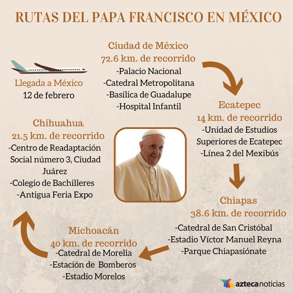 infografía ruta del papa en méxico 2
