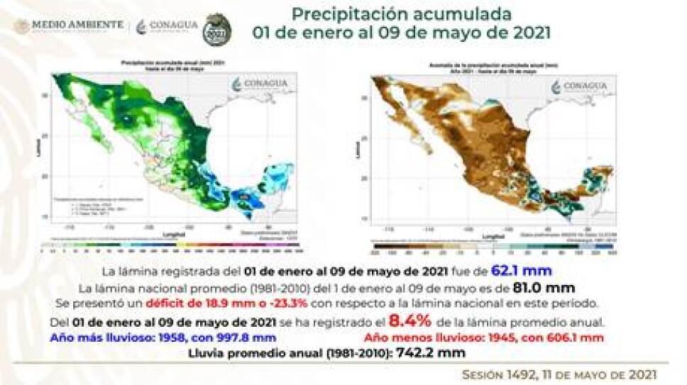 Sistema Cutzamala sigue en niveles críticos a pesar de las lluvias