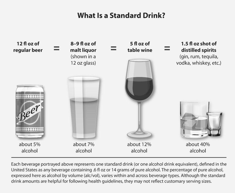 millennials_alcohol