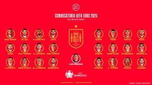 21 selección españa española convocados eurocopa 2020.jpg