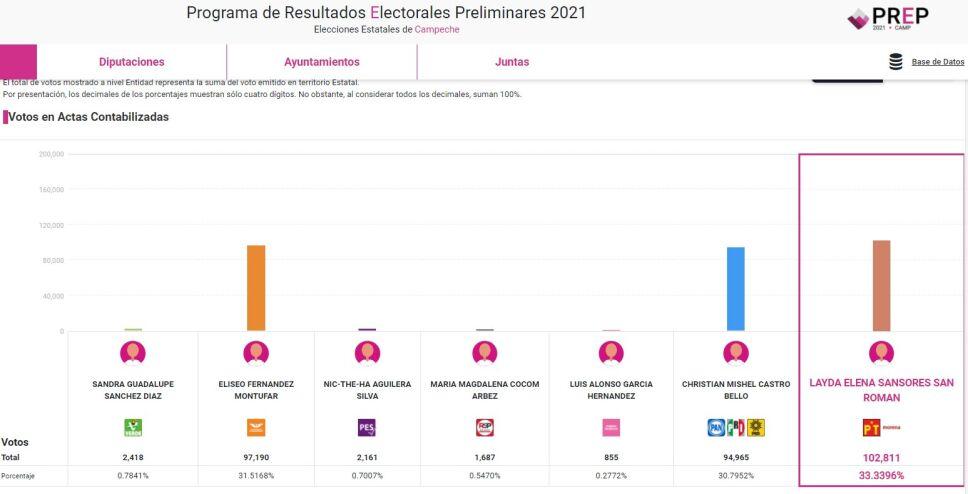 elecciones-campeche.jpg
