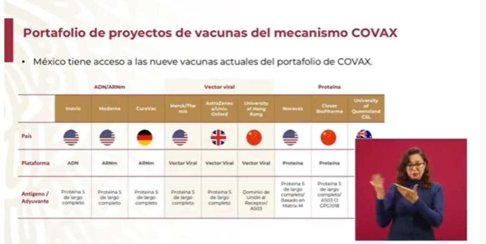 portafolio-vacunas-covid-ebrard-.jpg