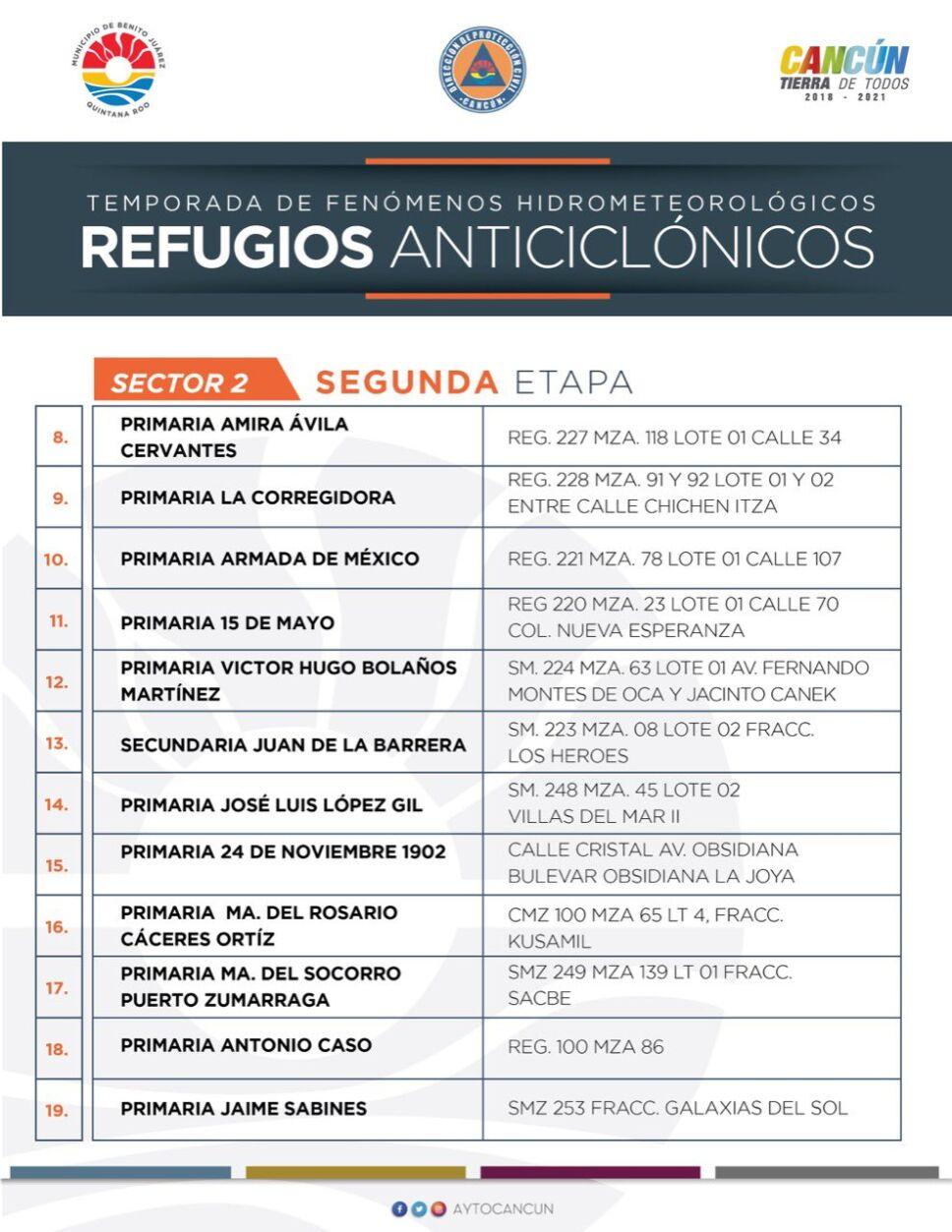 Cancún-Delta-refugios-alerta.jpg