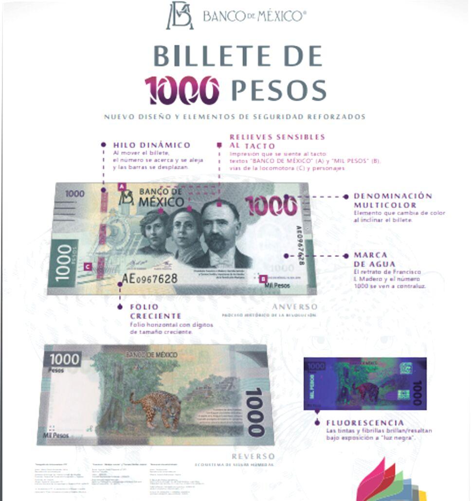 Billete de mil pesos, características
