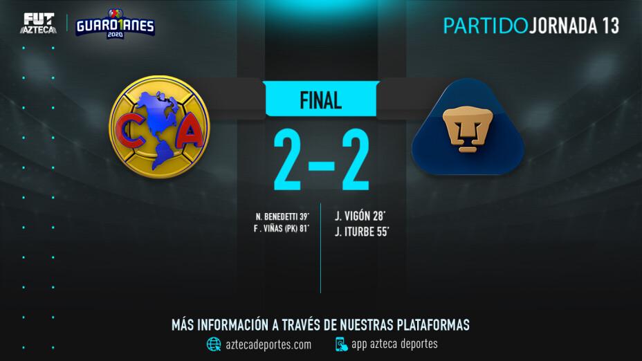 Cobertura En Vivo   América vs Pumas en la Liga MX   Jornada 13 de Guardianes 2020