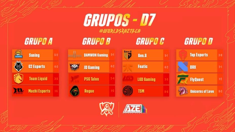 Resultados 7 fase de grupos