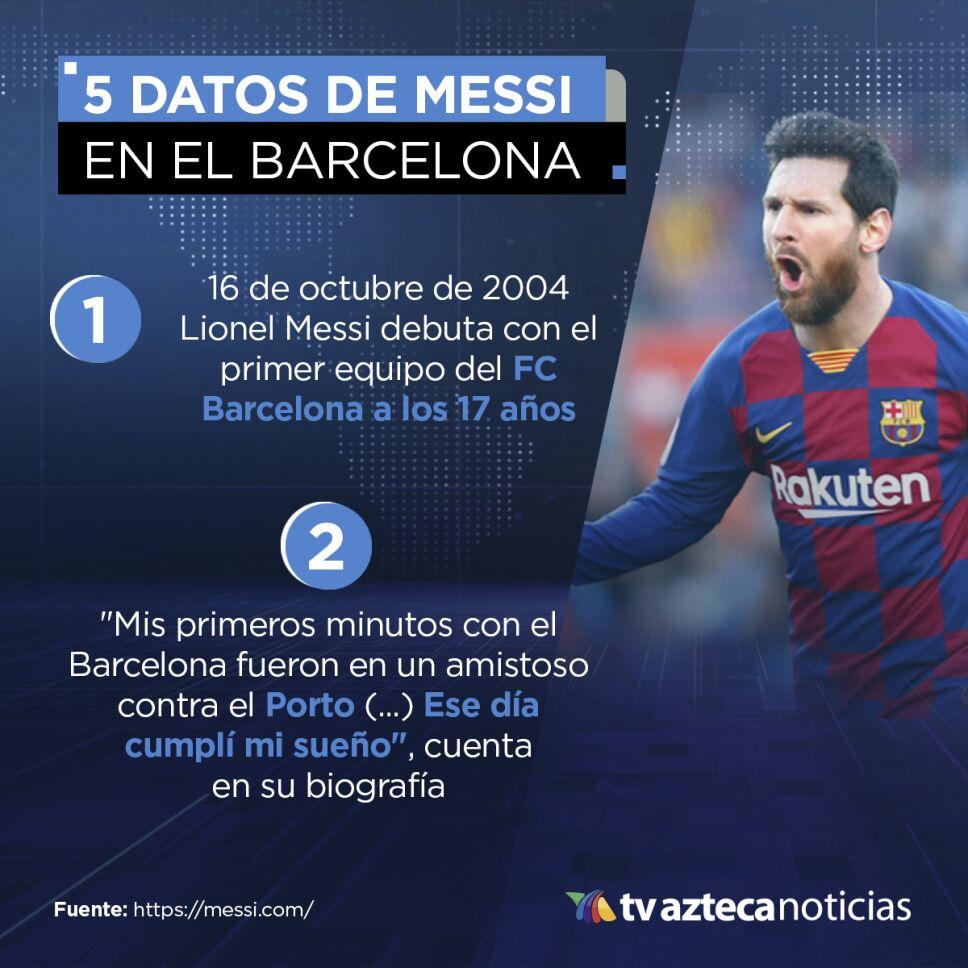 Messi_5_datos.jpg
