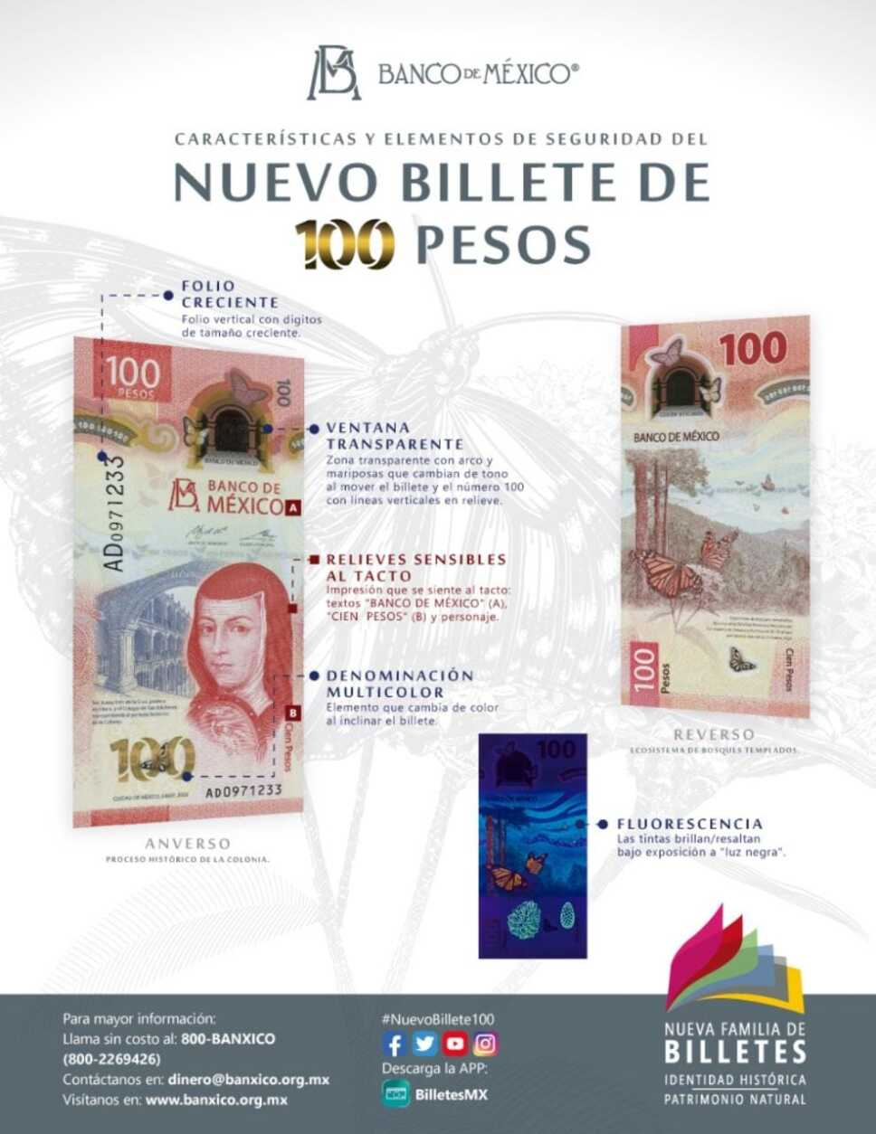 Nuevo billete de 100 pesos con Sor Juana