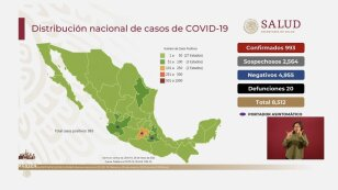 Domingo Covid19