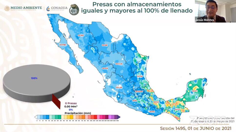 Las presas del Sistema Cutzamala se encuentran al 38.2% de su capacidad y ninguna de las 210 principales presas del país están al 100%.