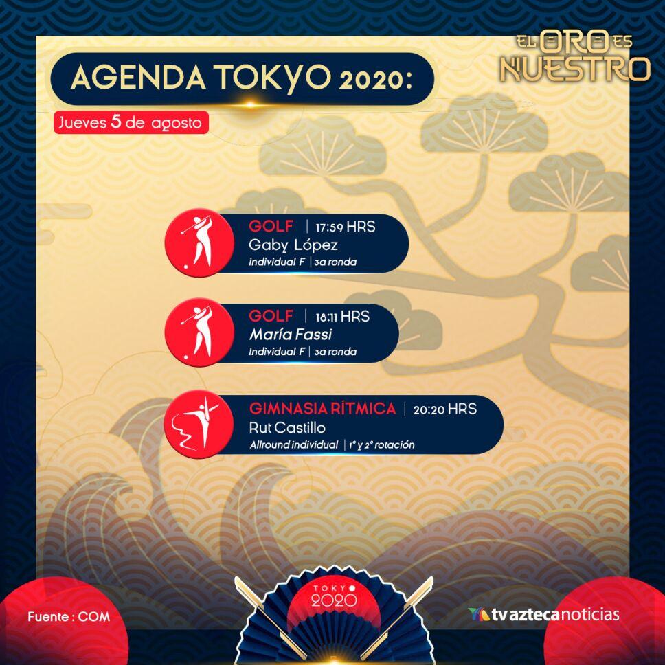 segunda vuelta agenda Tokyo 2020 5 de agosto.jpeg