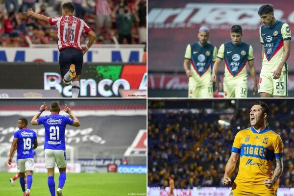 24 resultados liga mx jornada 16 guardianes 2021.jpg