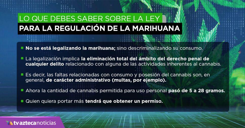 Ley Marihuana cannabis