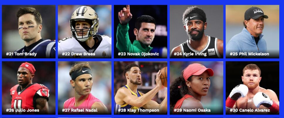 Canelo es uno de los 30 mejores deportistas pagados del mundo