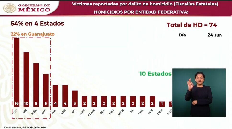 homicidios.PNG