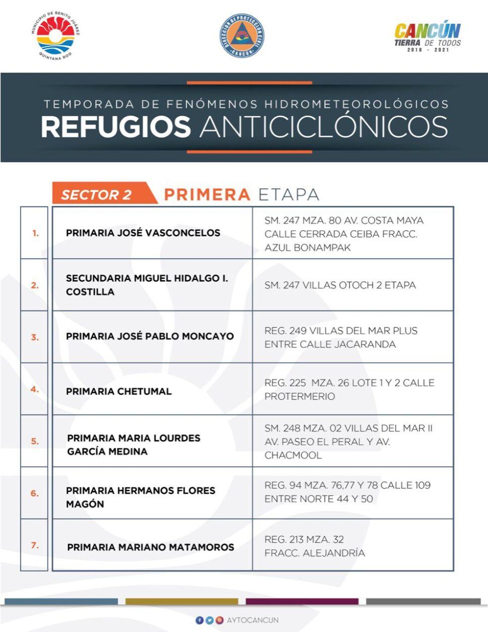 Cancún-Delta-refugios.jpg