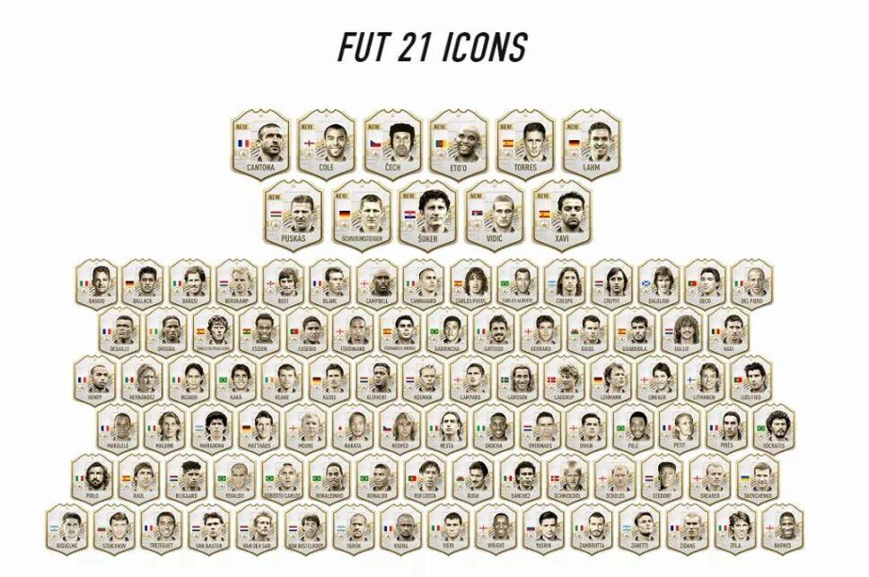 iconos Fifa