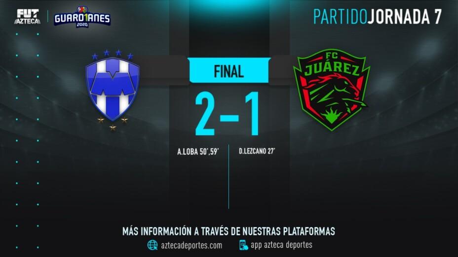 INICIO RAYADOS JUAREZ final