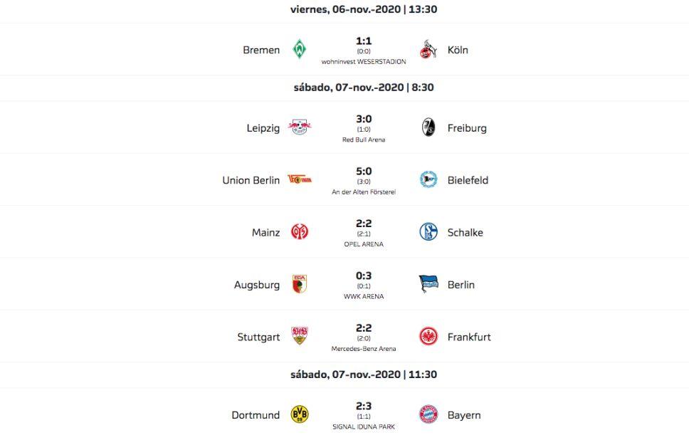Resultados Bundesliga