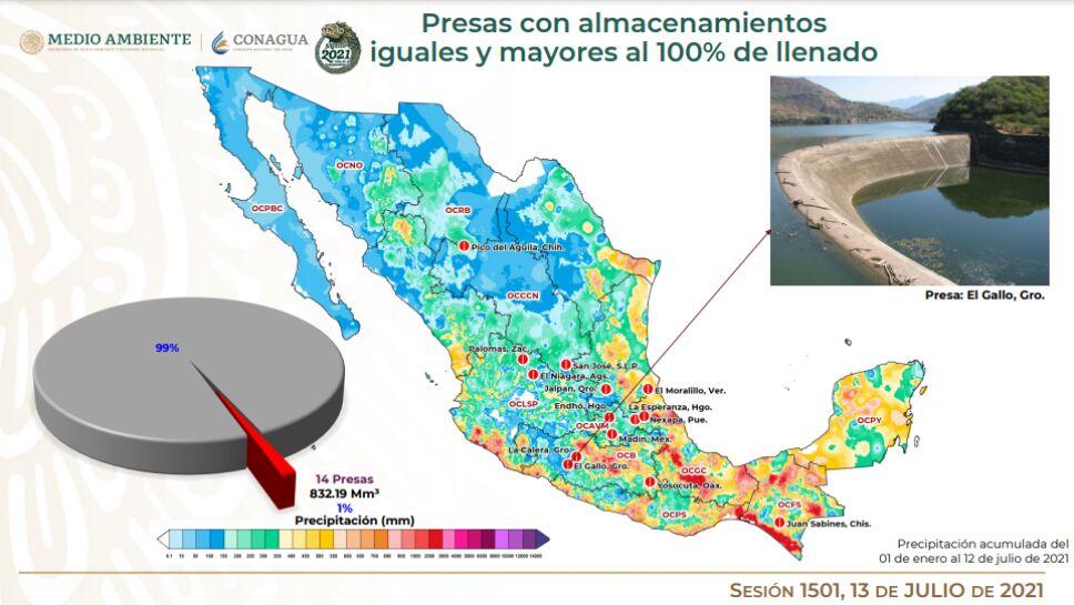 Informe Cutzamala: De las 210 principales presas del país hasta el 12 de julio, 14 están al 100%.