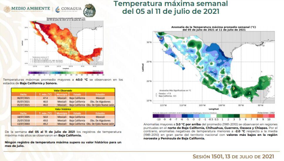 Informe Cutzamala: Las temperaturas máximas superiores a 40 grados se registraron en Baja California y Sonora.