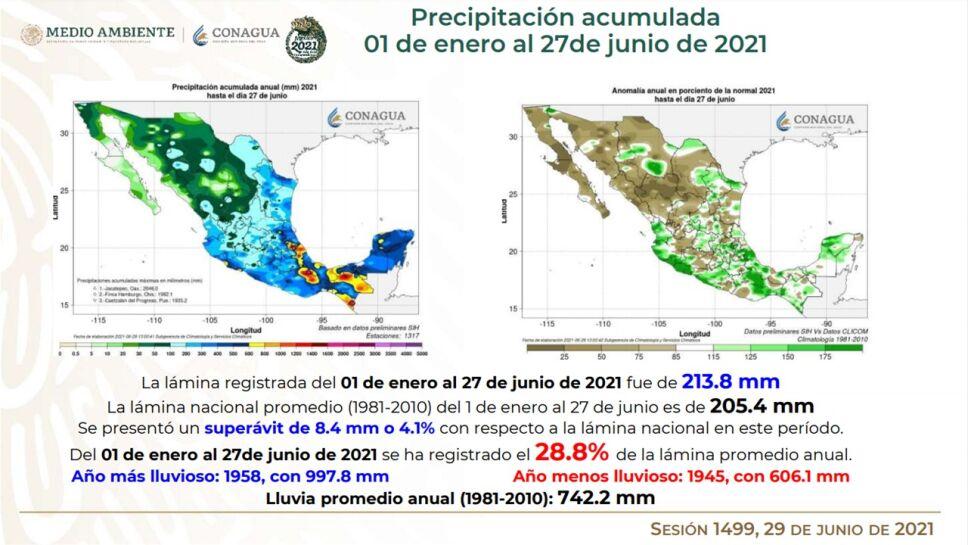 El Sistema Cutzamala registró una tendencia a la alza gracias a las lluvias
