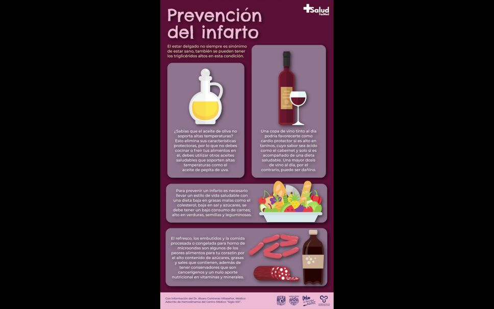 ¿Sabes cómo prevenir un infarto al corazón? La UNAM te lo dice
