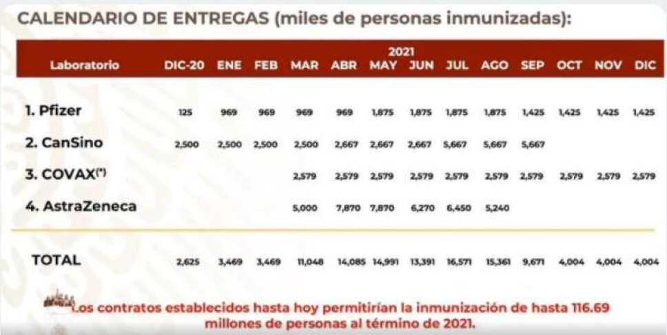 calendario-vacunas-ebrard- (1).jpg