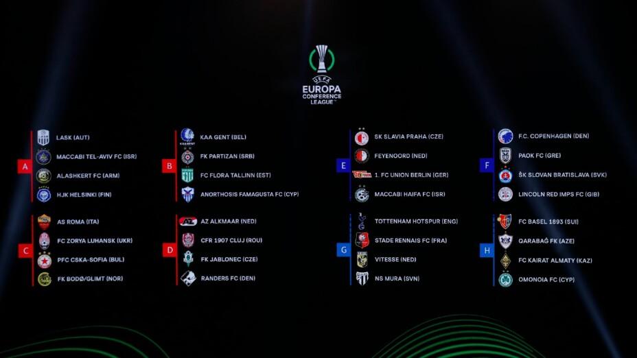 Grupos de la Europa League
