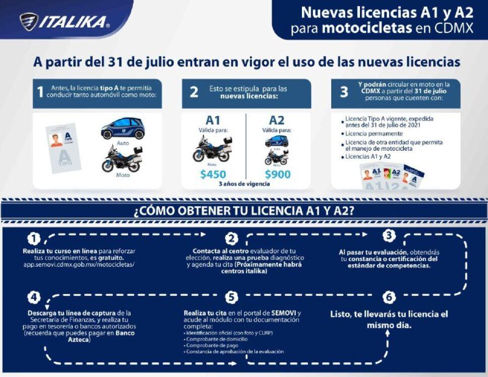 Italika: Nuevas licencias para motociclistas