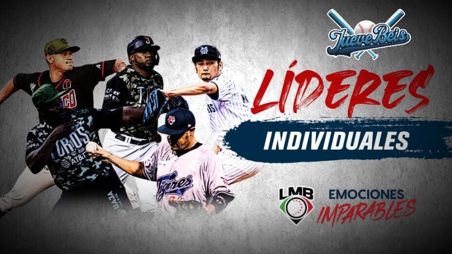 Líderes de la temporada 2021 de la Liga Mexicana de Beisbol
